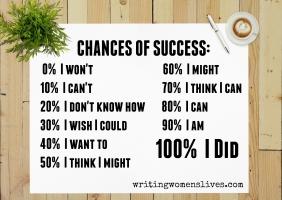 <h5>Chances of Success</h5><p>100% I did</p>